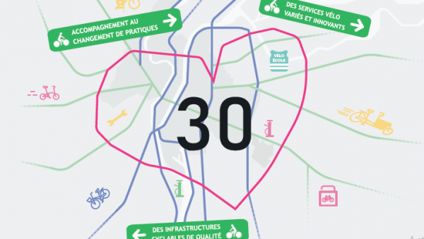 Plan Vélo Interassociatif